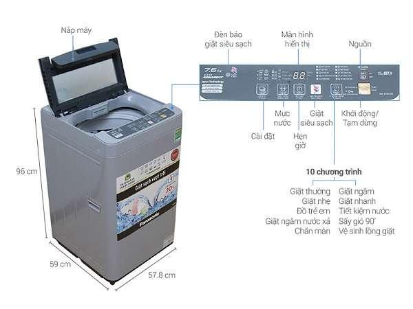 Các chế độ giặt của máy giặt Aqua