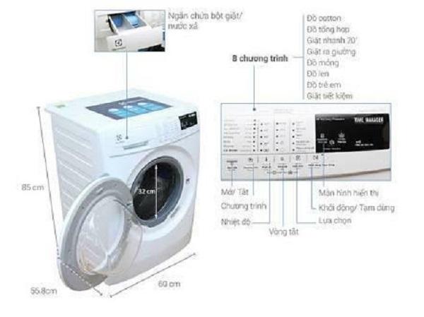Tìm hiểu các thông số máy giặt Electrolux trước khi sử dụng